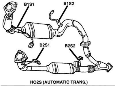 1997 Honda Passport Oxygen Sensor: Engine Mechanical
