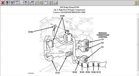 2005 Dodge Ram Pcm: Does Anyone Know Where Powertrain
