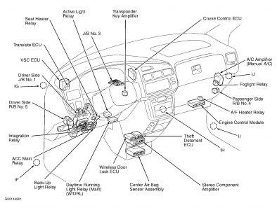 2001 Toyota Sienna Engine Cranks Won't Start Since It
