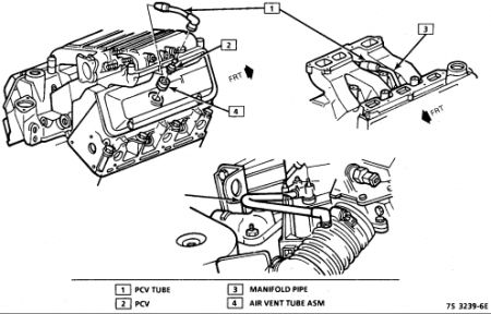 1987 Chevy Celebrity PCV Valve: Where Is It Located? Do