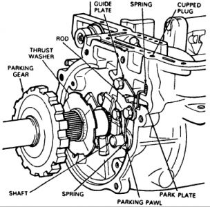 1993 Ford F-150 Shift Linkage Is Not Working Properly