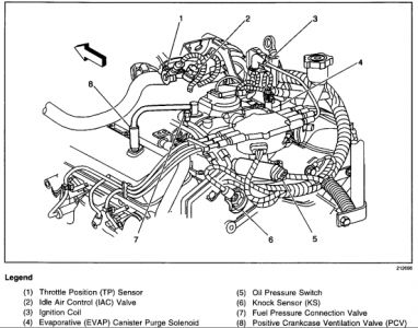 1999 GMC Jimmy Purge Valve: Engine Performance Problem