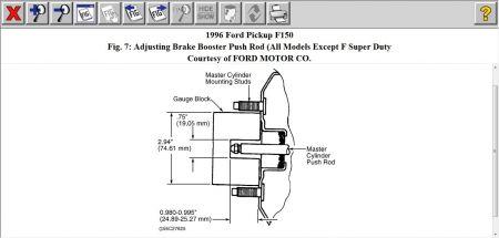 1996 Ford F150 Brake Problems: Problems Bleeding Brakes