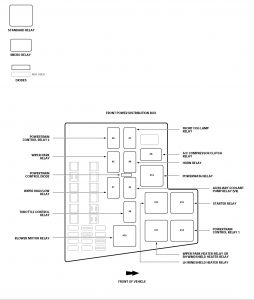 2000 Jaguar S Type Fuse Box Diagram : 35 Wiring Diagram