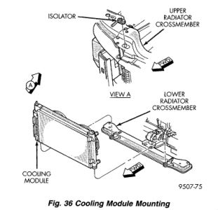 1999 Chrysler Sebring HOW TO REPLACE RADIATOR: CAN YOU
