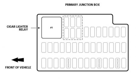 Fuse Box Diagram For A 2002 Jaguar S Type, Fuse, Free