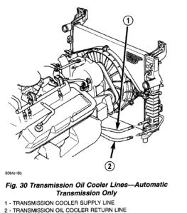 2001 Dodge Durango Radiator R & R: Could You Please Tell