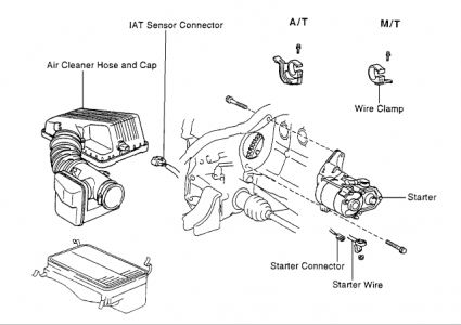 Magnificent 1990 Toyota Corolla Starter Motor Location Auto Electrical Wiring Wiring 101 Orsalhahutechinfo