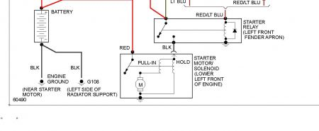 1994 Ford Tempo Solenoid: What Is the Proper Wiring