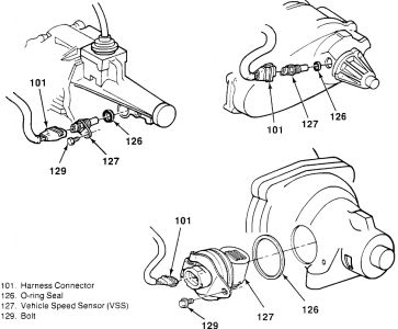 1991 GMC Sonoma Speed Sensor: I Have to Change the Speed