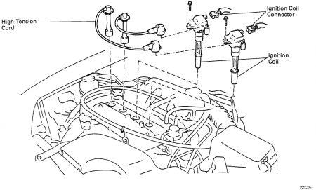 1995 Toyota Tercel Spark Plugs: Engine Performance Problem