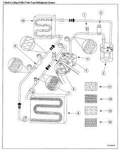 2001 Ford Taurus Refill Refrigerant: Air Conditioning