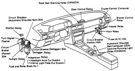 Toyota camry engine compartment