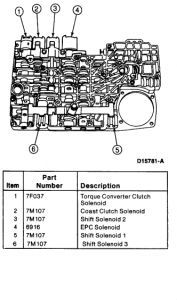 1996 Ford Ranger I Need a Diagram: Transmission Problem