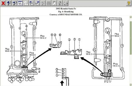 2002 Hyundai Santa Fe Firing Order/skip: Engine Mechanical