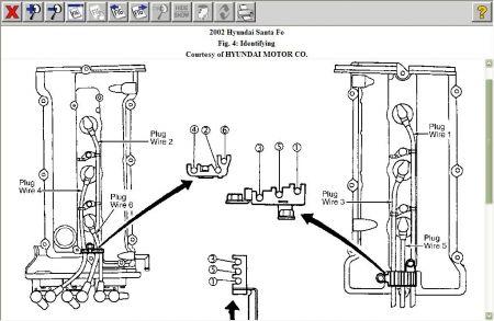 Oldsmobile 98 Serpentine Belt Diagram Toyota Serpentine