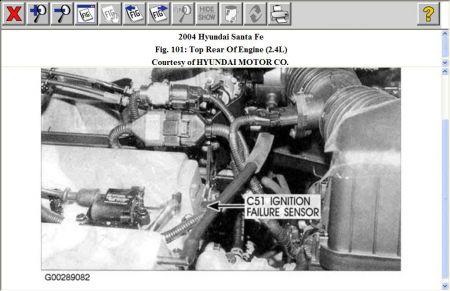 2003 Hyundai Elantra Fuse Box No Start Problem Four Cylinder Two Wheel Drive Automatic