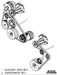 1996 Oldsmobile 88 Replace Serpentine Belt: the 3.8 Engine