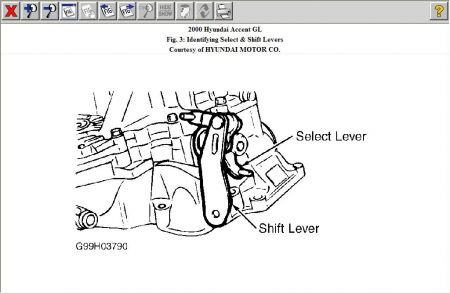 2000 Hyundai Accent Transmission Trouble: I Recently Got