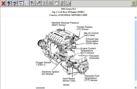 1999 Saturn Engine Diagram, 1999, Free Engine Image For