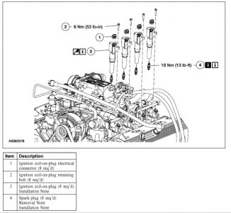 2001 Lincoln Town Car 4 6 Engine, 2001, Free Engine Image