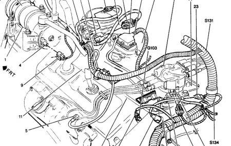 1996 GMC Safari SPARK PLUGS: Engine Mechanical Problem