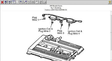 2003 Hyundai Sonata Wiring Diagrams 2003 Hyundai Sonata