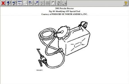 2001 Porsche Boxster TRANSMISSION SERVICE: I Just