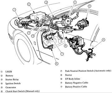 1998 Saturn SL2 Wont Start: Electrical Problem 1998 Saturn