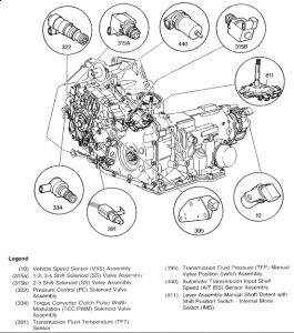 2003 Pontiac Aztek Speed Odometer: My Speed Odometer Work