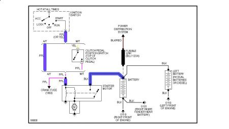 1993 Chevy Silverado Wont Start: Electrical Problem 1993