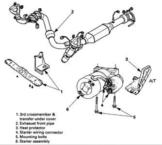 1997 Isuzu Rodeo Question Starter: Electrical Problem 1997