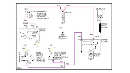 Pontiac Sunfire Starter Wiring Diagram : 38 Wiring Diagram