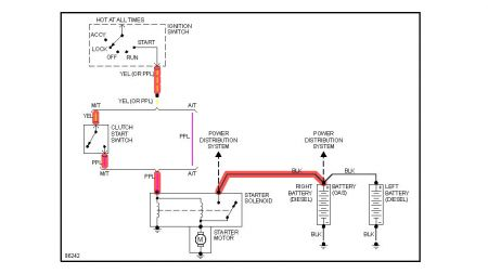 1986 Chevy Caprice Will Not Start: Electrical Problem 1986