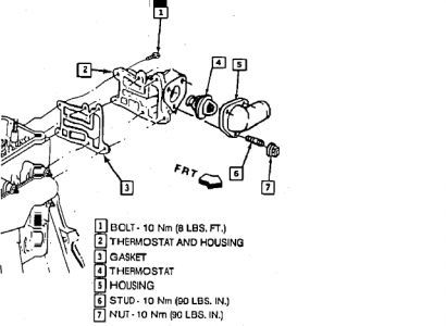 1993 Chevy Cavalier Therastat: I Need to Know How to