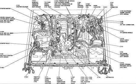 1999 Ford Windstar Van Fuse Panel Diagram