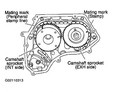 2002 Nissan Altima Timing Chain: 2002 Nissan Altima 4 Cyl