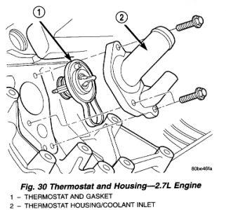 2000 Chrysler Concorde: Engine Cooling Problem 2000