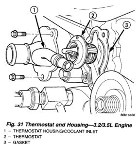 2000 Chrysler Lhs Crankshaft Diagram, 2000, Free Engine
