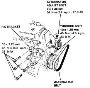 06 Honda Civic Power Steering Pump Diagram, 06, Free