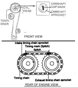 Hyundai Xg350 Engine Compartment Diagram, Hyundai, Free