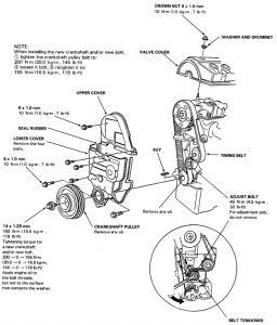 1991 Honda Civic: Engine Mechanical Problem 1991 Honda