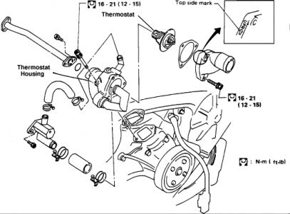 1997 Pathfinder Thermostat Replacement Diagram Pathfinder