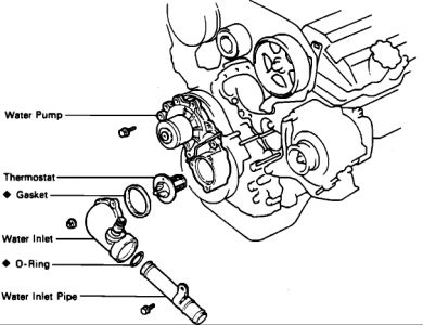 1992 Lexus ES 300 Thermostat: I Need to See a Diagram of