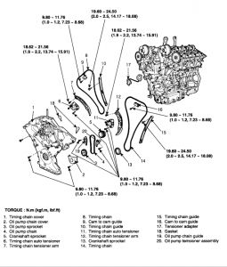 2006 Hyundai Sonata: Engine Mechanical Problem 2006