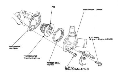 2001 Honda Accord Thermostat: Where Is It and Canit Make