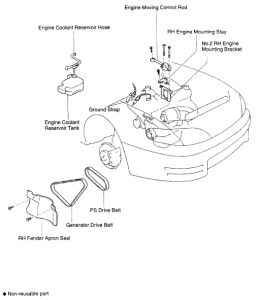 1995 Lexus ES 300 Timming Belt Replacement: Engine