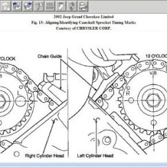2001 Jeep Cherokee Wiring Diagram 97 4l80e Timing Chain Installation V8 Four Wheel Drive Automatic 149 000 Http Www 2carpros Com Forum Automotive Pictures 12900 Tc2 1