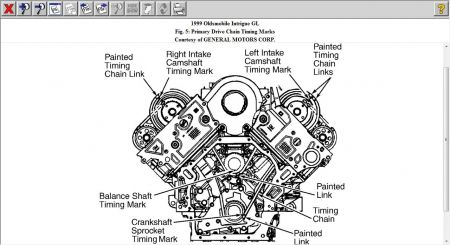 1999 Oldsmobile Intrigue Timing Chain Marks: Engine