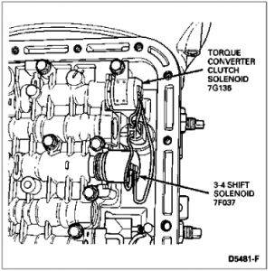 1993 Ford Explorer Torque Converted Switch: Does My Truck